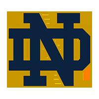 University of Notre Dame - Wildcat Championship Belts